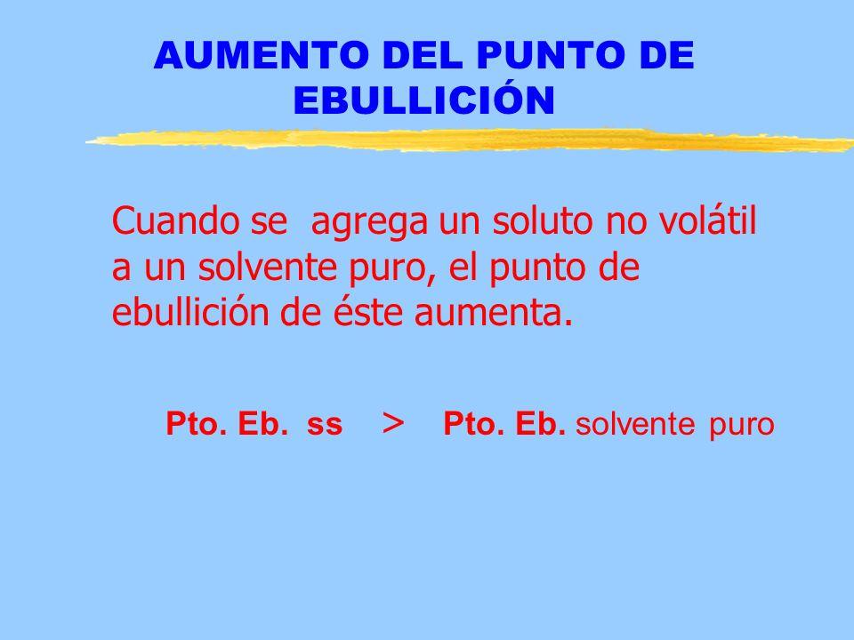 AUMENTO DEL PUNTO DE EBULLICIÓN Cuando se agrega un soluto no volátil a un solvente puro, el punto de ebullición de éste aumenta. Pto. Eb. ss > Pto. E