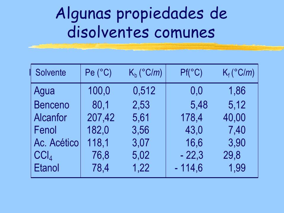 Algunas propiedades de disolventes comunes I Solvente Pe (°C) K b (°C/ m )Pf(°C) K f (°C/ m ) Agua 100,0 0,512 0,0 1,86 Benceno 80,1 2,53 5,48 5,12 Al
