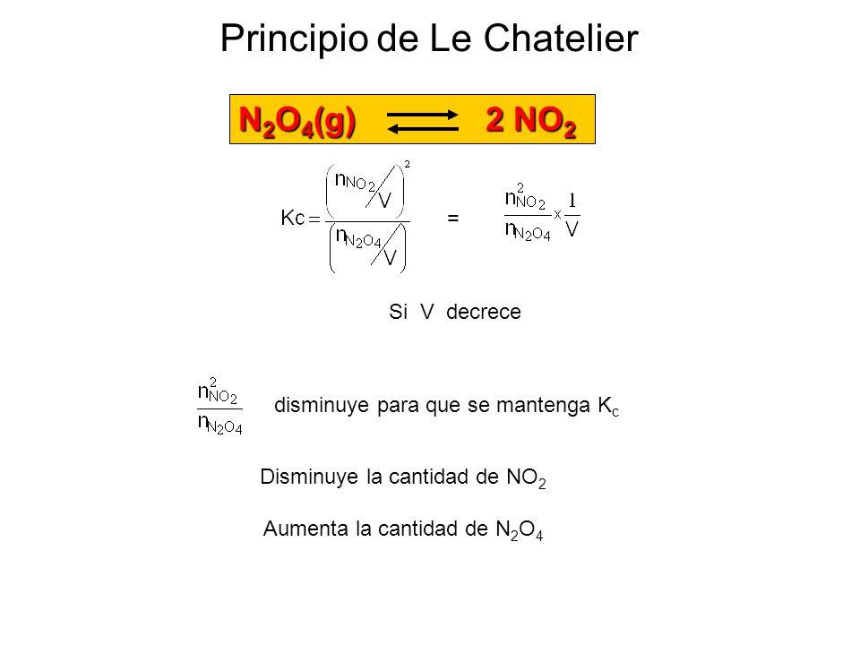 = Si V decrece disminuye para que se mantenga K c Disminuye la cantidad de NO 2 Aumenta la cantidad de N 2 O 4 N 2 O 4 (g) 2 NO 2 Principio de Le Chat