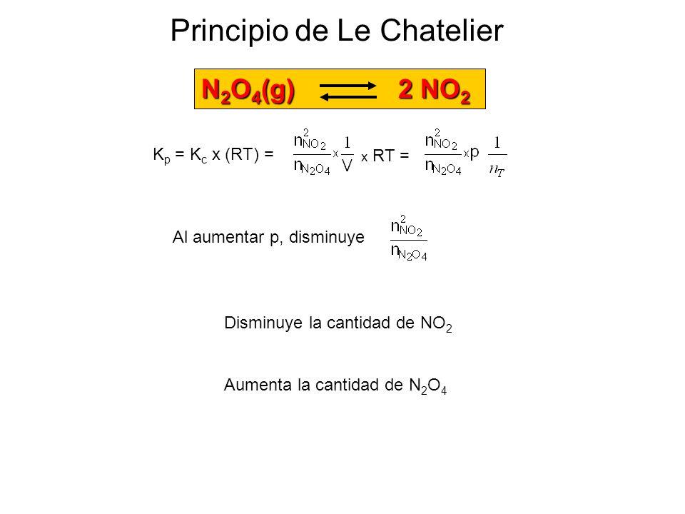 N 2 O 4 (g) 2 NO 2 K p = K c x (RT) = x RT = Al aumentar p, disminuye Disminuye la cantidad de NO 2 Aumenta la cantidad de N 2 O 4 Principio de Le Cha