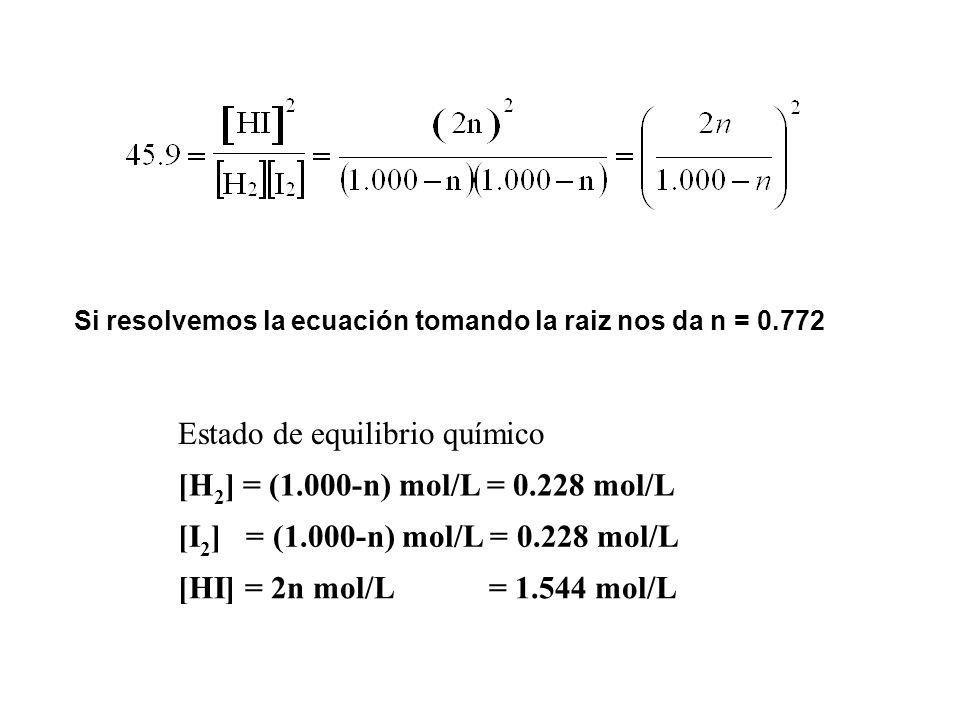 Si resolvemos la ecuación tomando la raiz nos da n = 0.772 Estado de equilibrio químico [H 2 ] = (1.000-n) mol/L = 0.228 mol/L [I 2 ] = (1.000-n) mol/