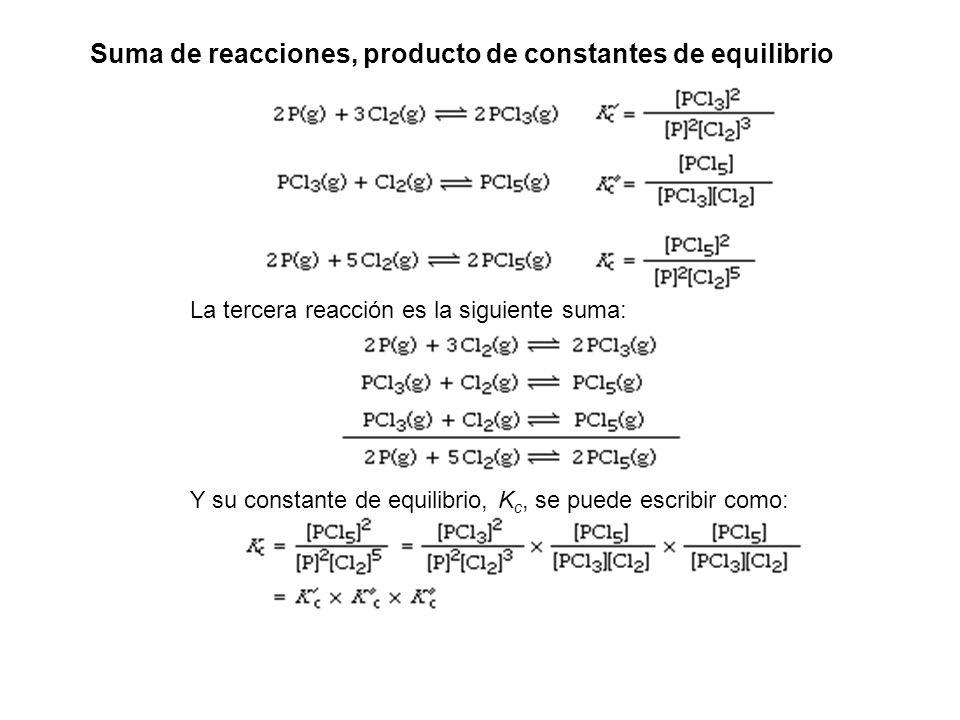 La tercera reacción es la siguiente suma: Y su constante de equilibrio, K c, se puede escribir como: Suma de reacciones, producto de constantes de equ