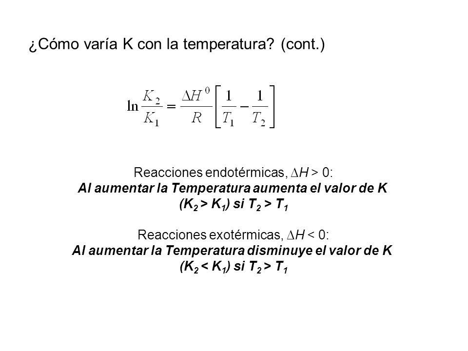 ¿Cómo varía K con la temperatura? (cont.) Reacciones endotérmicas, H > 0: Al aumentar la Temperatura aumenta el valor de K (K 2 > K 1 ) si T 2 > T 1 R