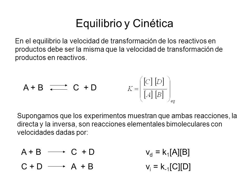 Equilibrio y Cinética En el equilibrio la velocidad de transformación de los reactivos en productos debe ser la misma que la velocidad de transformaci