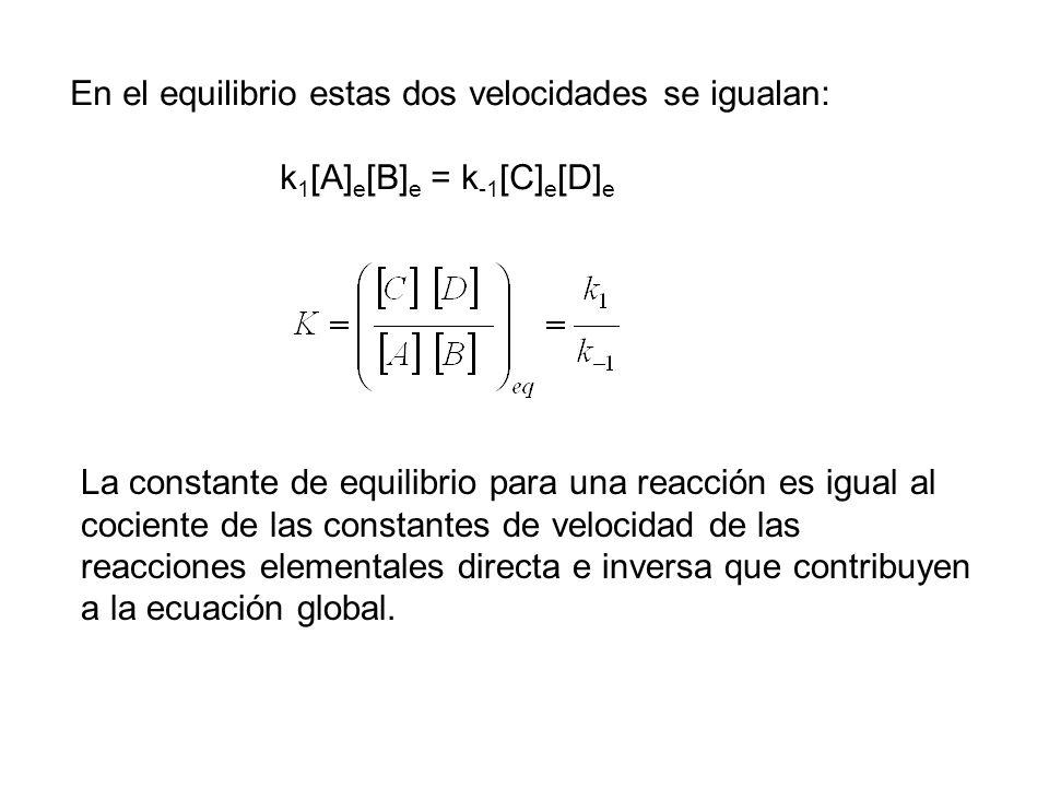 En el equilibrio estas dos velocidades se igualan: k 1 [A] e [B] e = k -1 [C] e [D] e La constante de equilibrio para una reacción es igual al cocient