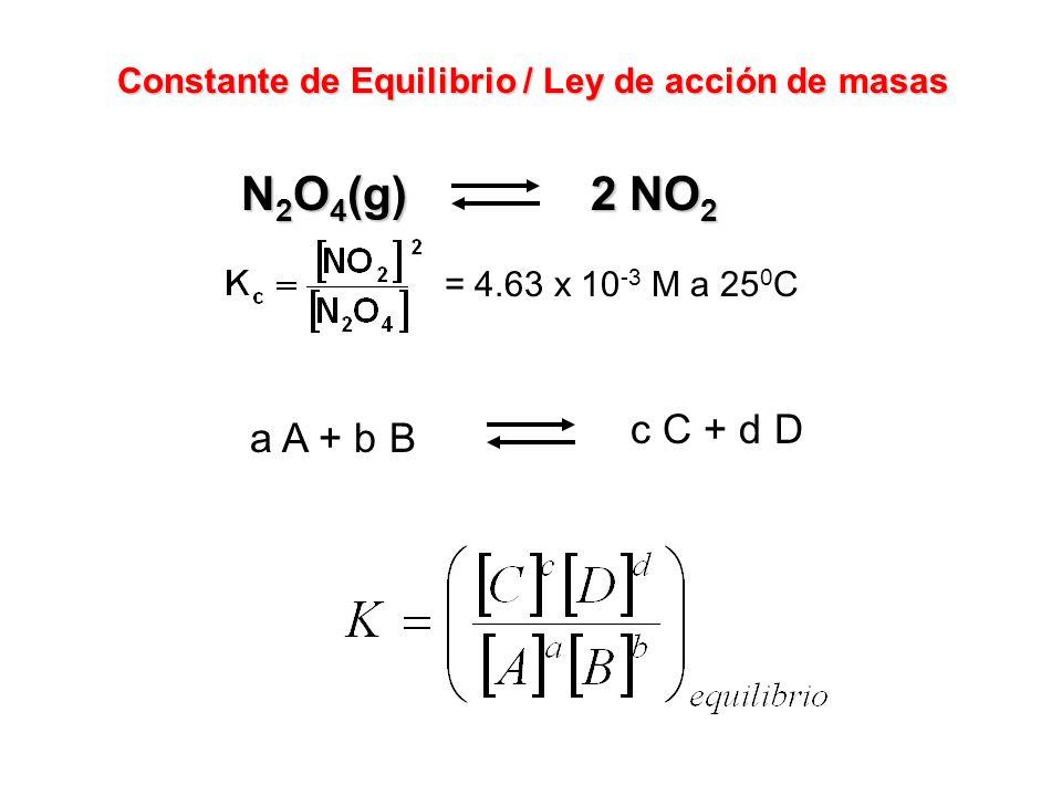 N 2 O 4 (g) 2 NO 2 K p = K c x (RT) = x RT = Al aumentar p, disminuye Disminuye la cantidad de NO 2 Aumenta la cantidad de N 2 O 4 Principio de Le Chatelier