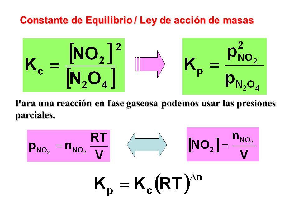 En el equilibrio estas dos velocidades se igualan: k 1 [A] e [B] e = k -1 [C] e [D] e La constante de equilibrio para una reacción es igual al cociente de las constantes de velocidad de las reacciones elementales directa e inversa que contribuyen a la ecuación global.