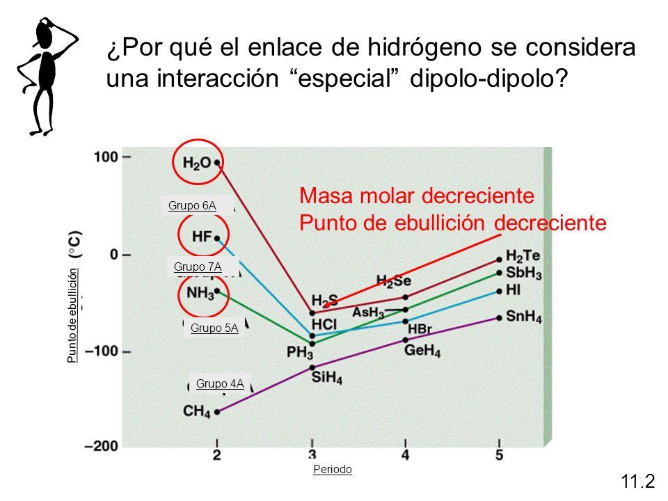 ¿Por qué el enlace de hidrógeno se considera una interacción especial dipolo-dipolo? Masa molar decreciente Punto de ebullición decreciente 11.2 Punto
