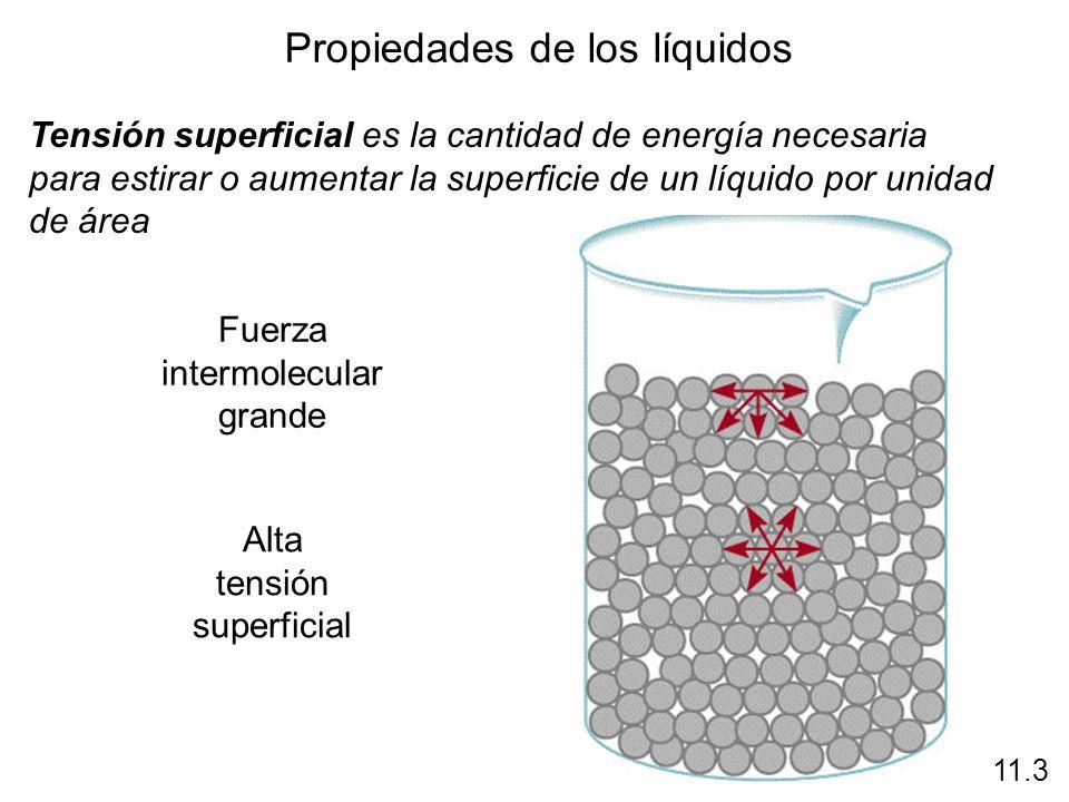 Propiedades de los líquidos Tensión superficial es la cantidad de energía necesaria para estirar o aumentar la superficie de un líquido por unidad de