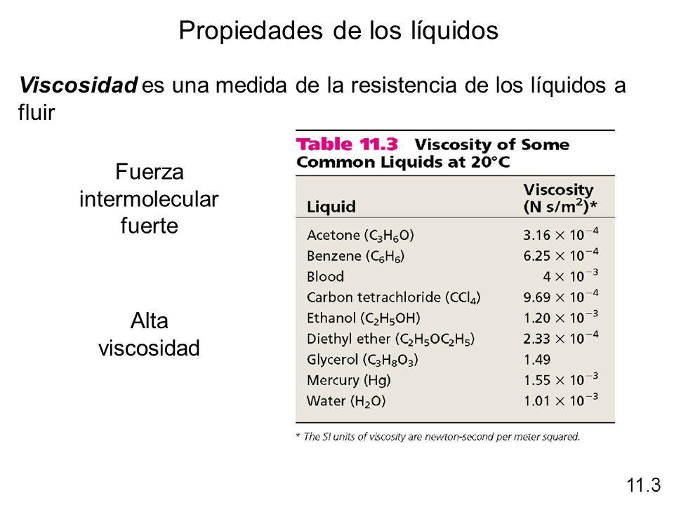 Propiedades de los líquidos Viscosidad es una medida de la resistencia de los líquidos a fluir 11.3 Fuerza intermolecular fuerte Alta viscosidad