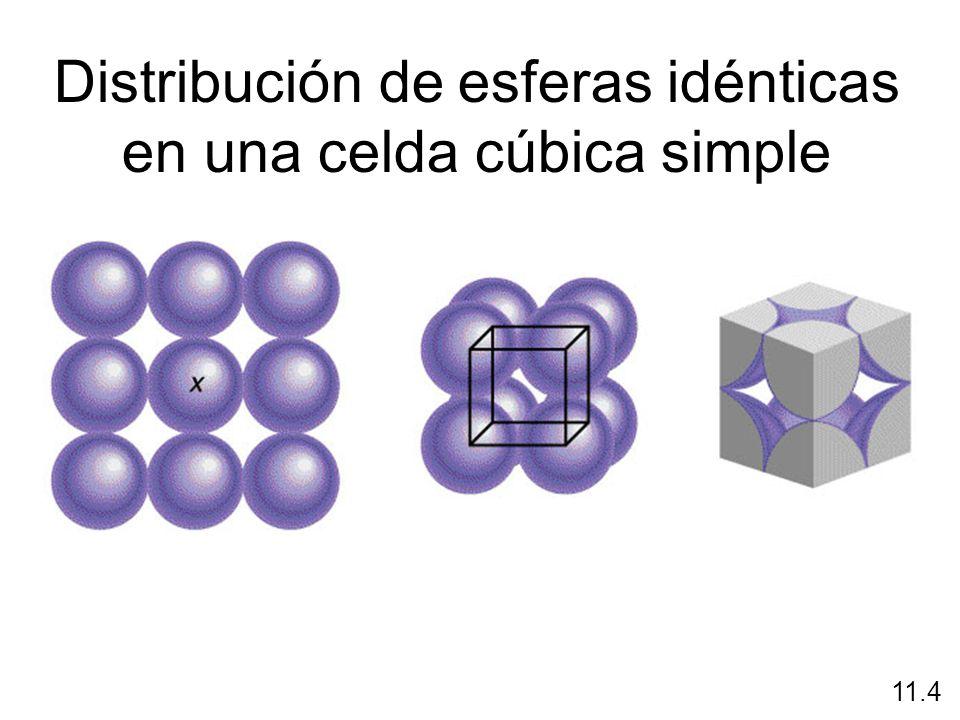 11.4 Distribución de esferas idénticas en una celda cúbica simple