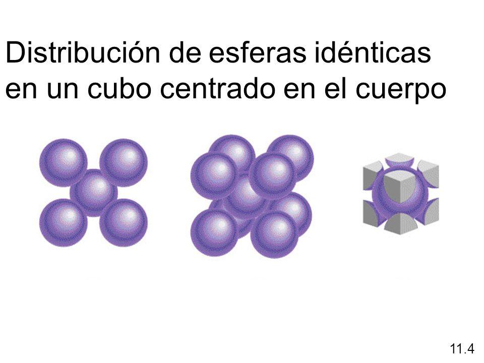 11.4 Distribución de esferas idénticas en un cubo centrado en el cuerpo