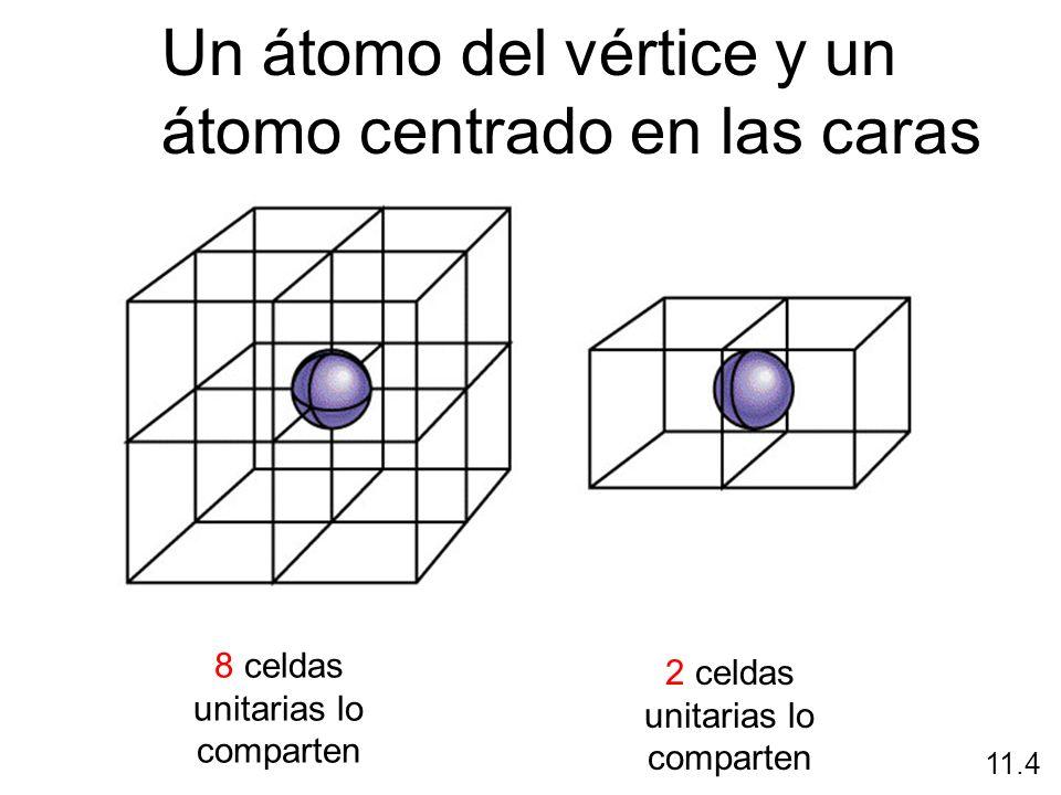 8 celdas unitarias lo comparten 2 celdas unitarias lo comparten 11.4 Un átomo del vértice y un átomo centrado en las caras