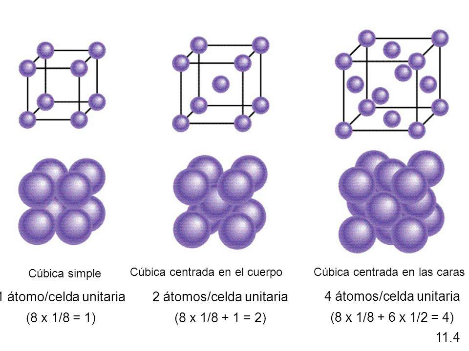 11.4 1 átomo/celda unitaria (8 x 1/8 = 1) 2 átomos/celda unitaria (8 x 1/8 + 1 = 2) 4 átomos/celda unitaria (8 x 1/8 + 6 x 1/2 = 4) Cúbica simple Cúbi