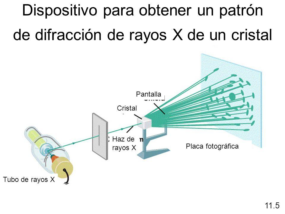 11.5 Dispositivo para obtener un patrón de difracción de rayos X de un cristal Pantalla Cristal Placa fotográfica Haz de rayos X Tubo de rayos X