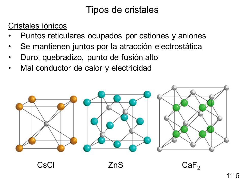 Tipos de cristales Cristales iónicos Puntos reticulares ocupados por cationes y aniones Se mantienen juntos por la atracción electrostática Duro, queb