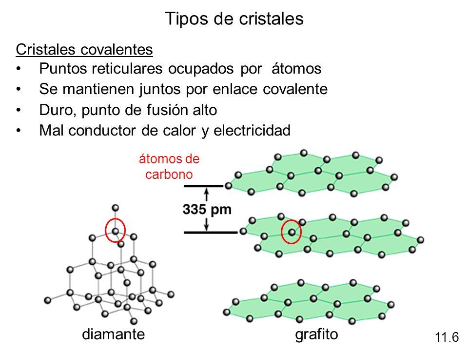 Tipos de cristales Cristales covalentes Puntos reticulares ocupados por átomos Se mantienen juntos por enlace covalente Duro, punto de fusión alto Mal