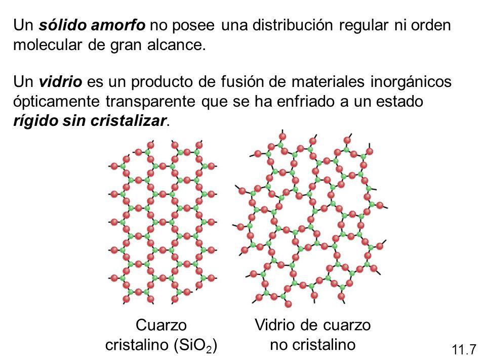 Un sólido amorfo no posee una distribución regular ni orden molecular de gran alcance. Un vidrio es un producto de fusión de materiales inorgánicos óp