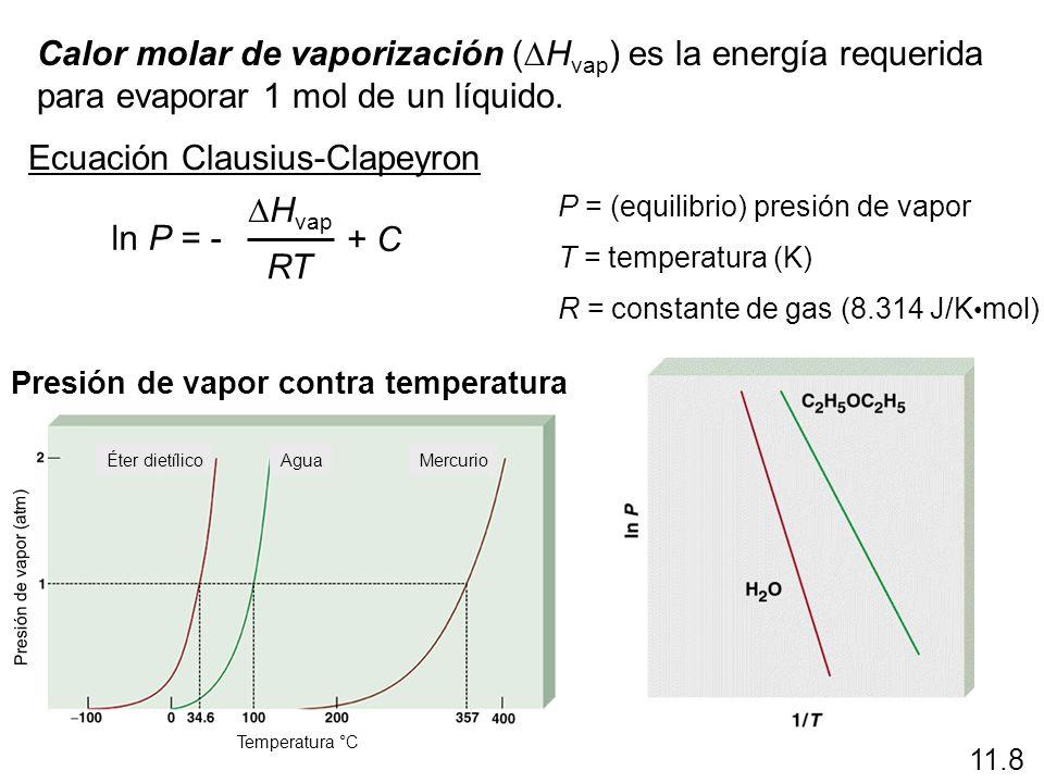 Calor molar de vaporización ( H vap ) es la energía requerida para evaporar 1 mol de un líquido. ln P = - H vap RT + C Ecuación Clausius-Clapeyron P =