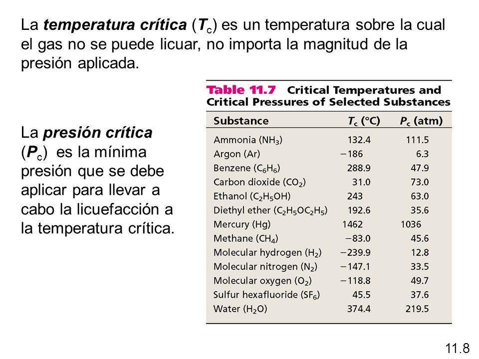 La temperatura crítica (T c ) es un temperatura sobre la cual el gas no se puede licuar, no importa la magnitud de la presión aplicada. La presión crí