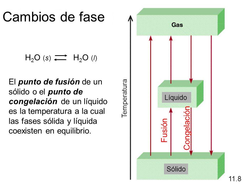 Fusión 11.8 Congelación H 2 O (s) H 2 O (l) El punto de fusión de un sólido o el punto de congelación de un líquido es la temperatura a la cual las fa