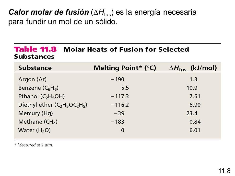 Calor molar de fusión ( H fus ) es la energía necesaria para fundir un mol de un sólido. 11.8