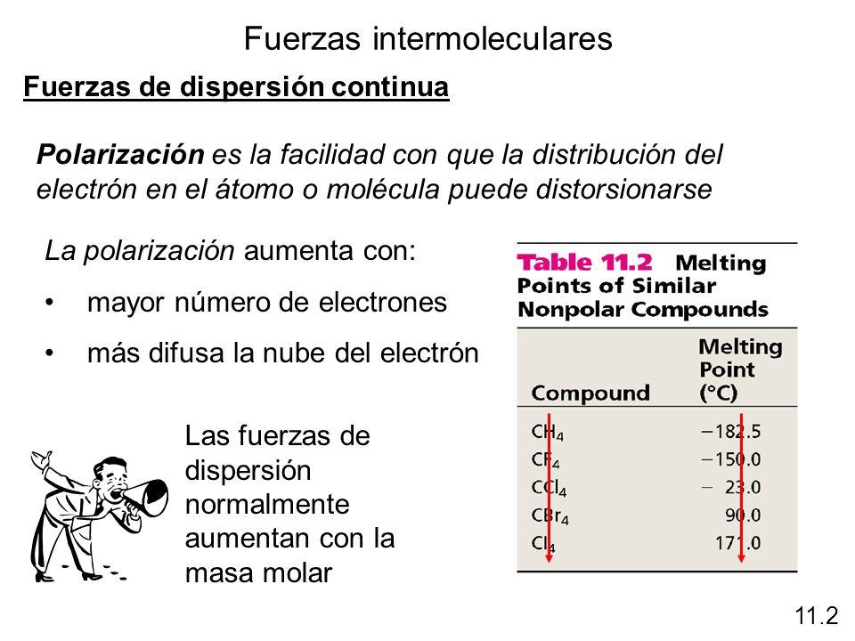 Fuerzas intermoleculares Fuerzas de dispersión continua 11.2 Polarización es la facilidad con que la distribución del electrón en el átomo o molécula