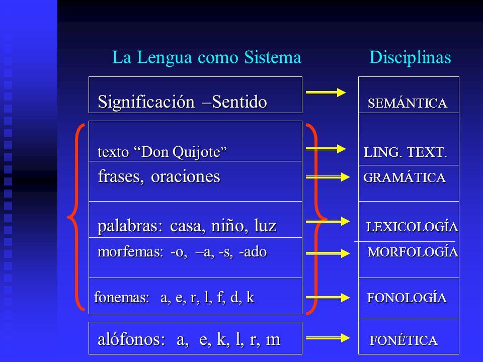 La lengua como sistema La Lengua como Sistema Disciplinas Disciplina Significación –Sentido SEMÁNTICA texto Don Quijote Quijote LING. TEXT. frases, or