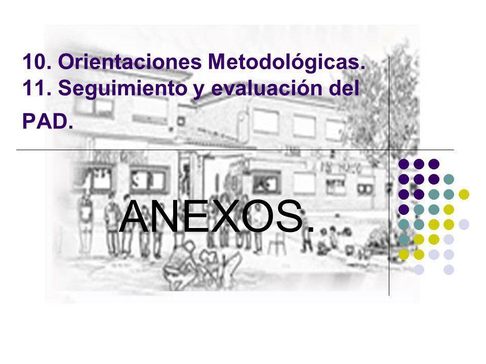 10. Orientaciones Metodológicas. 11. Seguimiento y evaluación del PAD. ANEXOS.