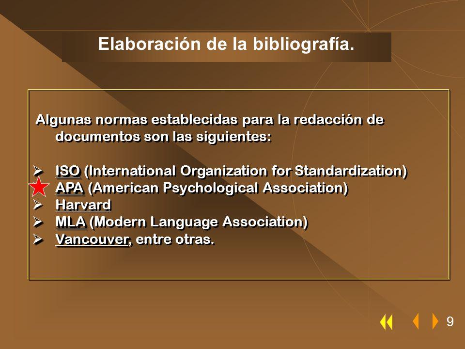 Elaboración de la bibliografía. 9 Algunas normas establecidas para la redacción de documentos son las siguientes: ISO ISO (International Organization