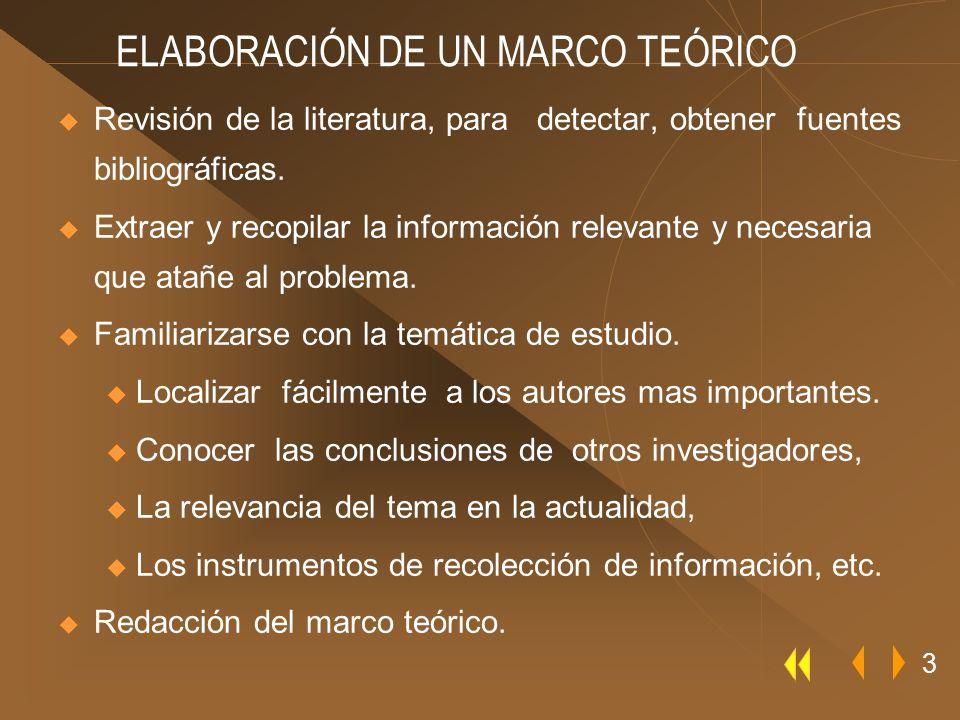 ELABORACIÓN DE UN MARCO TEÓRICO Revisión de la literatura, para detectar, obtener fuentes bibliográficas. Extraer y recopilar la información relevante