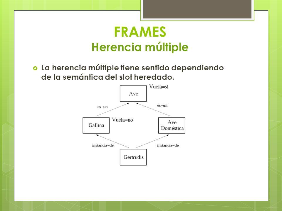FRAMES Herencia múltiple La herencia múltiple tiene sentido dependiendo de la semántica del slot heredado.