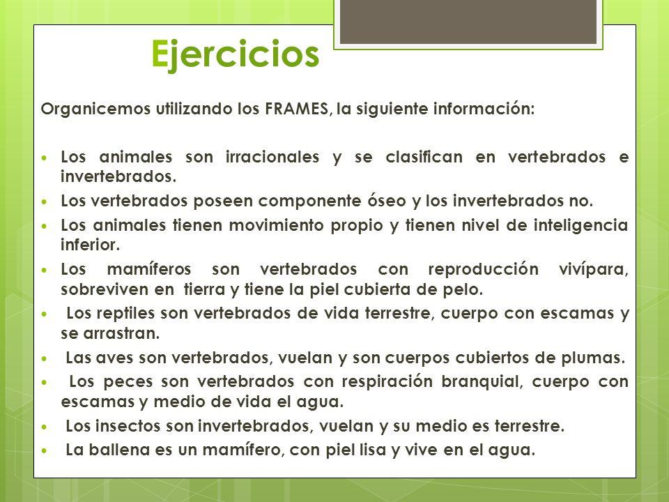 Ejercicios Organicemos utilizando los FRAMES, la siguiente información: Los animales son irracionales y se clasifican en vertebrados e invertebrados.