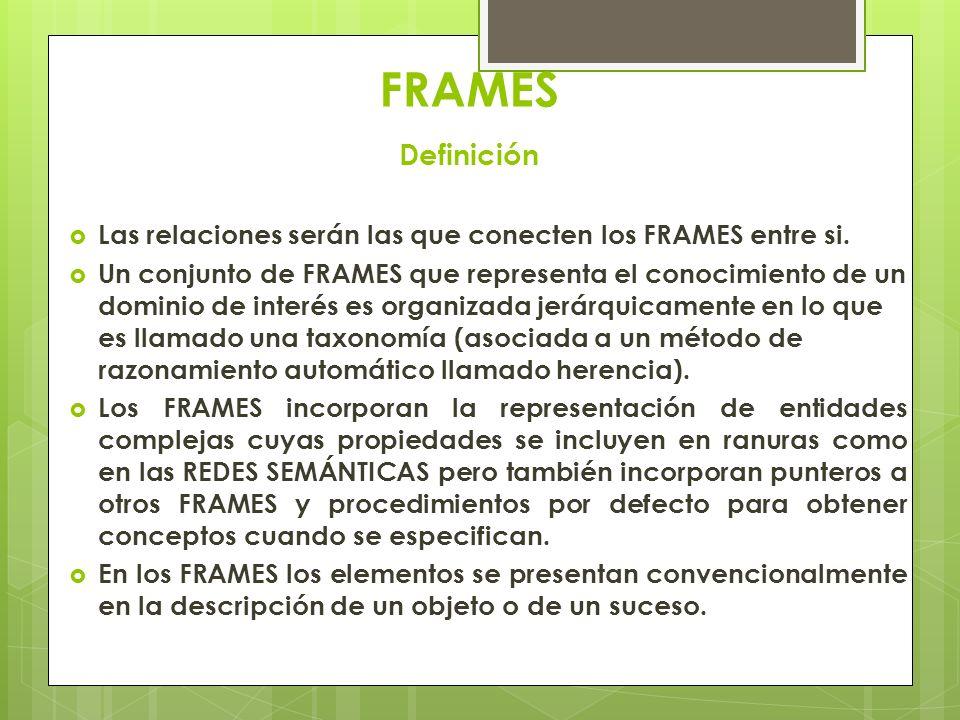 FRAMES Definición Las relaciones serán las que conecten los FRAMES entre si. Un conjunto de FRAMES que representa el conocimiento de un dominio de int