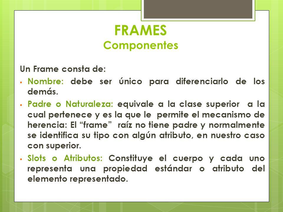 FRAMES Componentes Un Frame consta de: Nombre: debe ser único para diferenciarlo de los demás. Padre o Naturaleza: equivale a la clase superior a la c