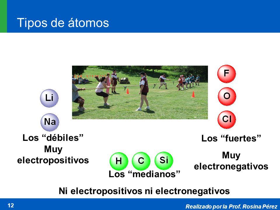Realizado por la Prof. Rosina Pérez 12 Tipos de átomos Los débiles Muy electropositivos Los fuertes Muy electronegativos Los medianos Ni electropositi