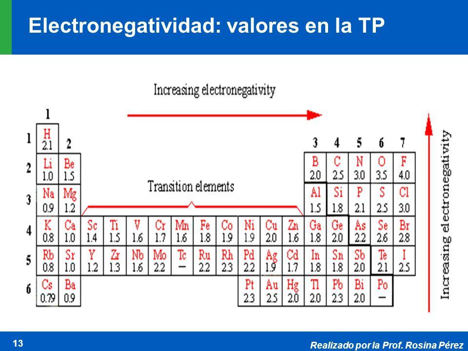 Realizado por la Prof. Rosina Pérez 13 Electronegatividad: valores en la TP