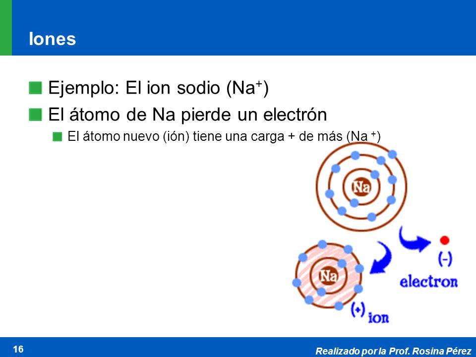 Realizado por la Prof. Rosina Pérez 16 Iones Ejemplo: El ion sodio (Na + ) El átomo de Na pierde un electrón El átomo nuevo (ión) tiene una carga + de