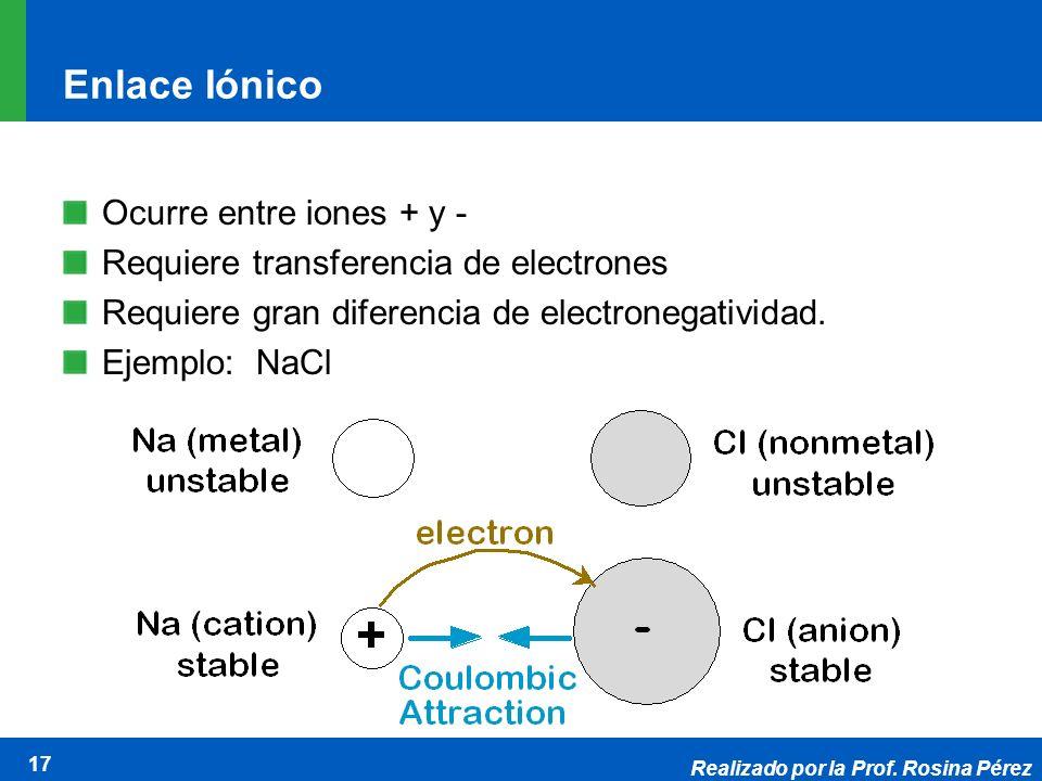 Realizado por la Prof. Rosina Pérez 17 Enlace Iónico Ocurre entre iones + y - Requiere transferencia de electrones Requiere gran diferencia de electro