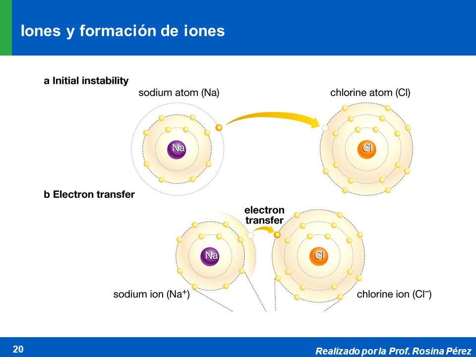 Realizado por la Prof. Rosina Pérez 20 Iones y formación de iones