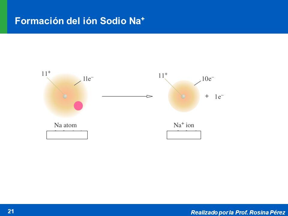 Realizado por la Prof. Rosina Pérez 21 Formación del ión Sodio Na +