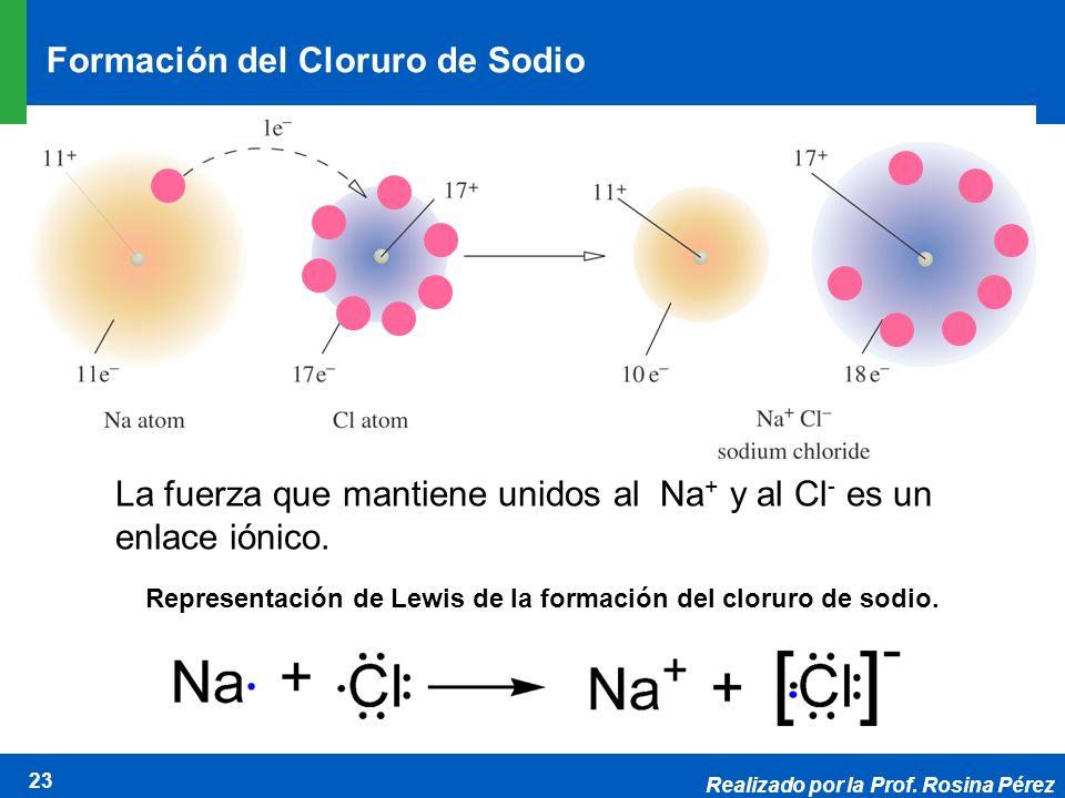 Realizado por la Prof. Rosina Pérez 23 Representación de Lewis de la formación del cloruro de sodio. La fuerza que mantiene unidos al Na + y al Cl - e