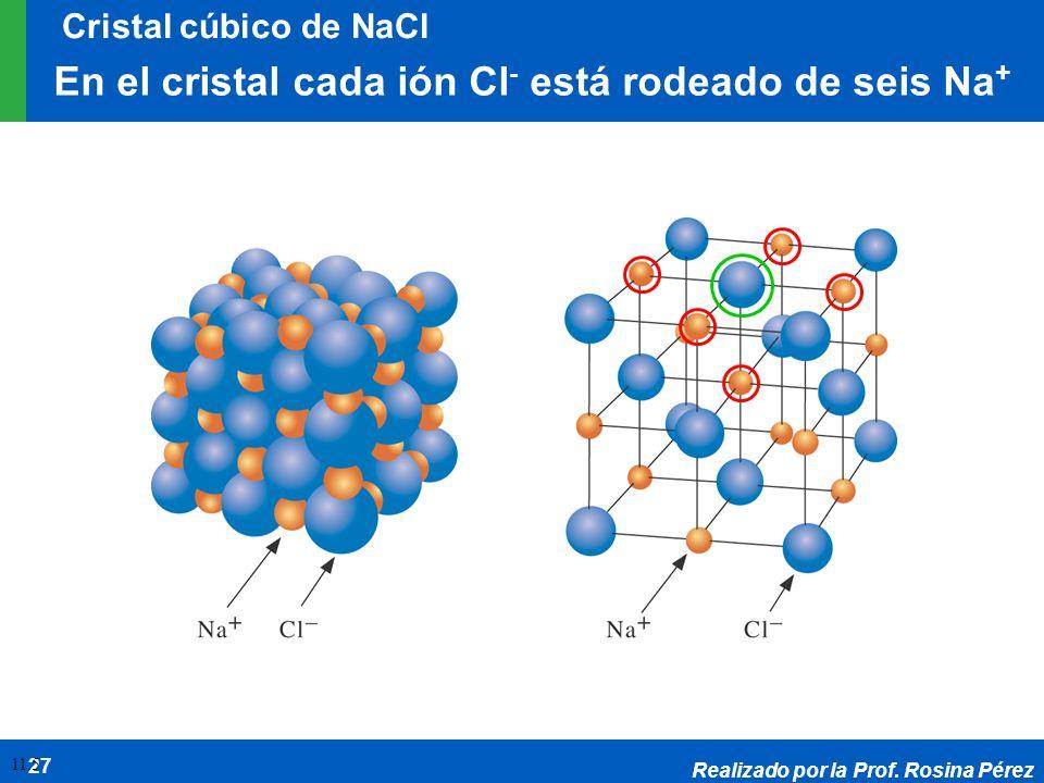 Realizado por la Prof. Rosina Pérez 27 11.5 En el cristal cada ión Cl - está rodeado de seis Na + Cristal cúbico de NaCl