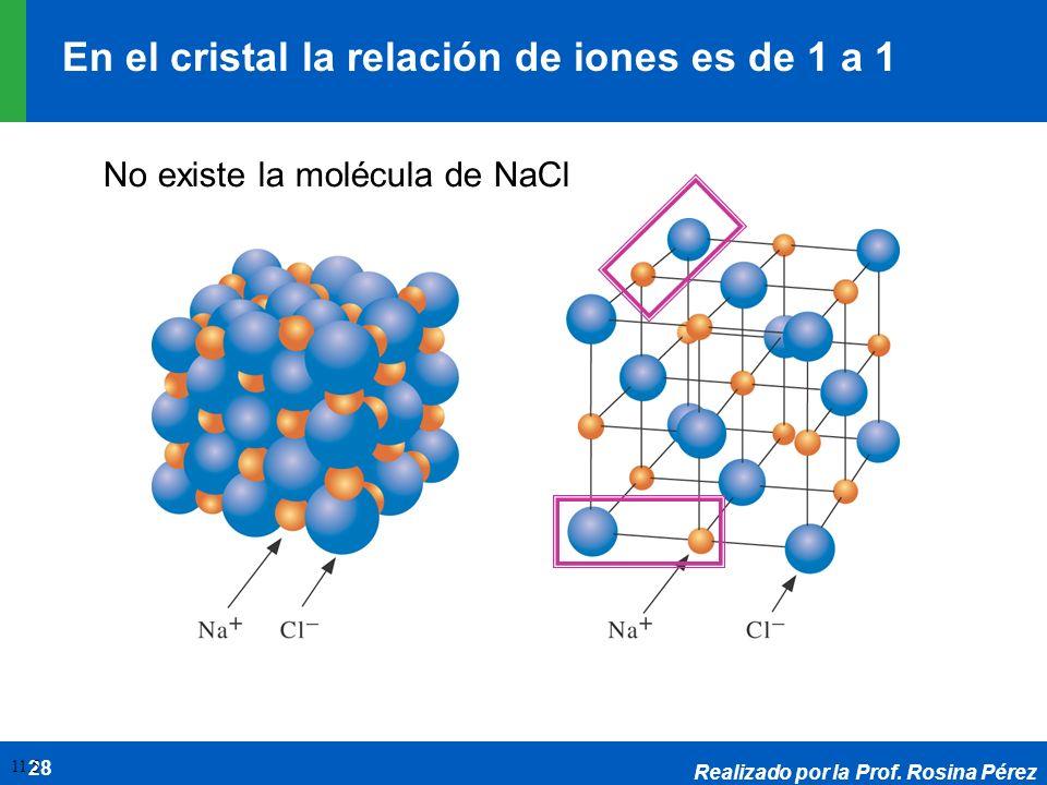 Realizado por la Prof. Rosina Pérez 28 11.5 En el cristal la relación de iones es de 1 a 1 No existe la molécula de NaCl
