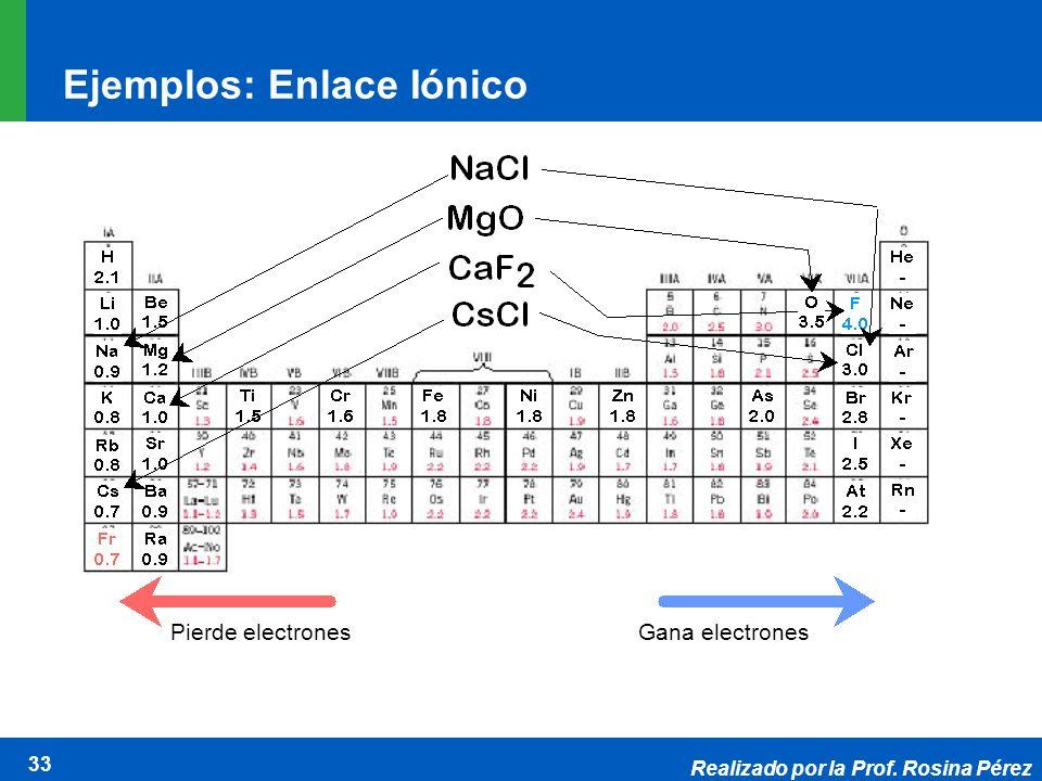 Realizado por la Prof. Rosina Pérez 33 Ejemplos: Enlace Iónico Pierde electronesGana electrones