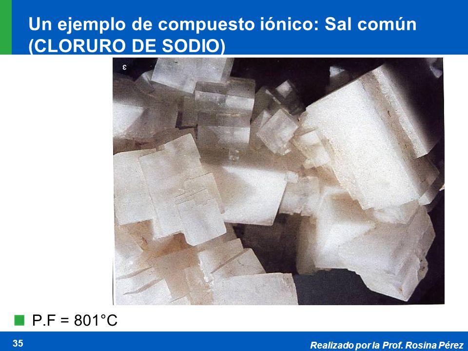 Realizado por la Prof. Rosina Pérez 35 Un ejemplo de compuesto iónico: Sal común (CLORURO DE SODIO) P.F = 801°C