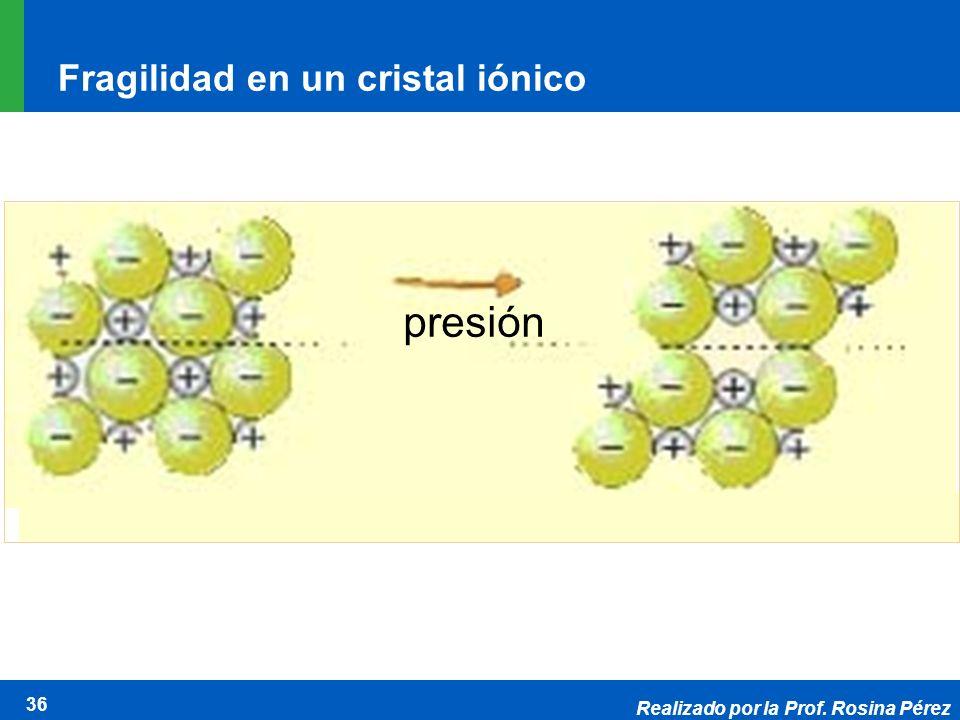 Realizado por la Prof. Rosina Pérez 36 Fragilidad en un cristal iónico presión