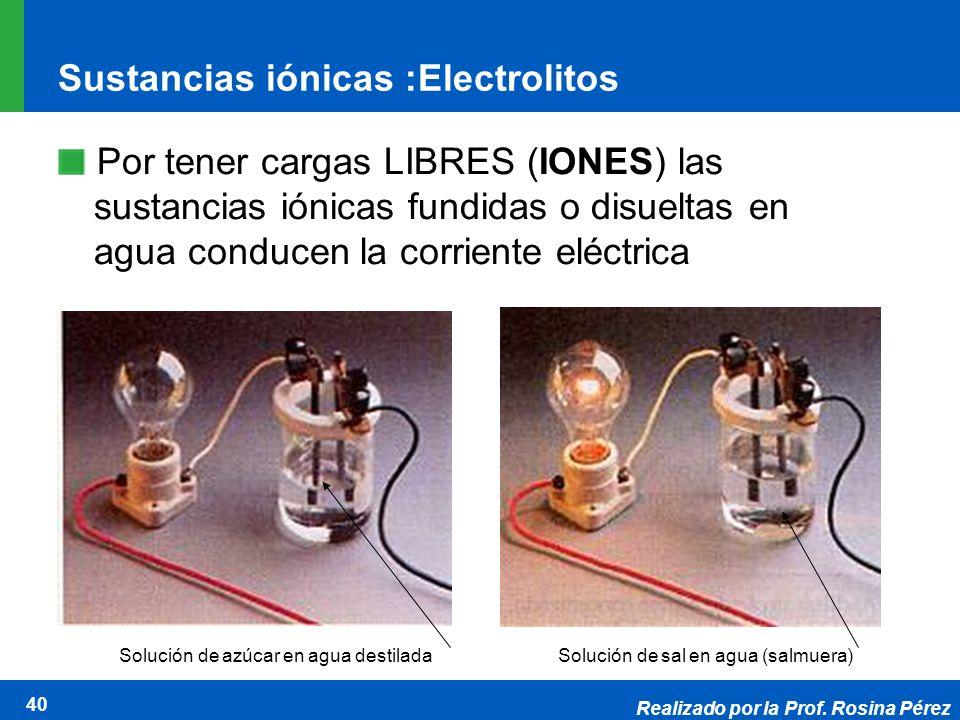 Realizado por la Prof. Rosina Pérez 40 Sustancias iónicas :Electrolitos Por tener cargas LIBRES (IONES) las sustancias iónicas fundidas o disueltas en