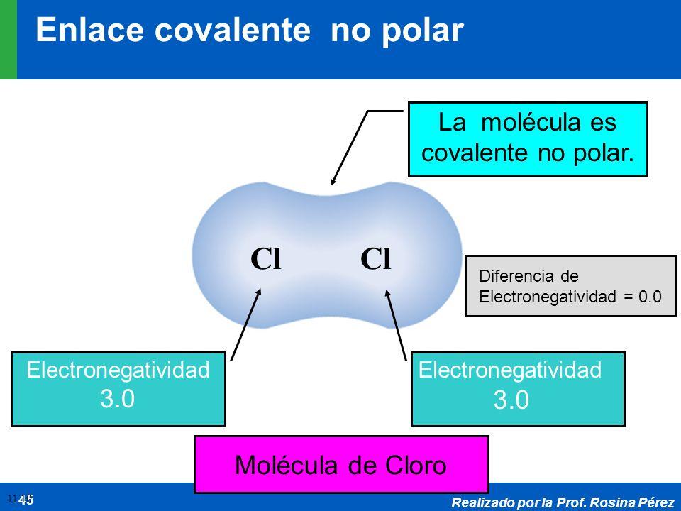 Realizado por la Prof. Rosina Pérez 45 Cl Molécula de Cloro Electronegatividad 3.0 Electronegatividad 3.0 La molécula es covalente no polar. Diferenci