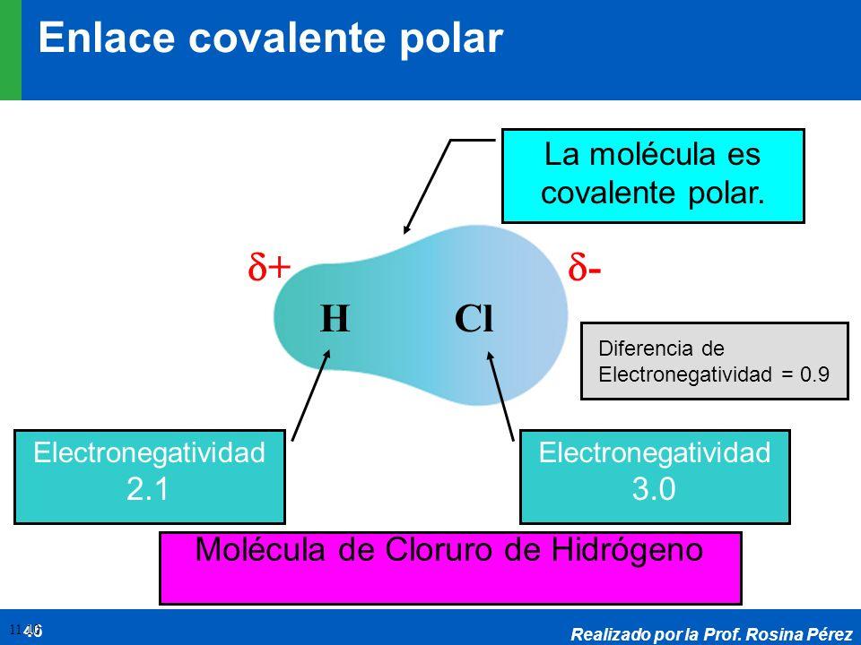 Realizado por la Prof. Rosina Pérez 46 HCl Molécula de Cloruro de Hidrógeno Electronegatividad 2.1 Electronegatividad 3.0 La molécula es covalente pol